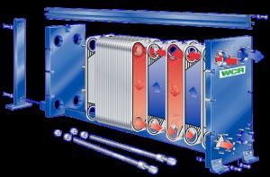 schéma de fonctionnement d'un échangeur à plaques