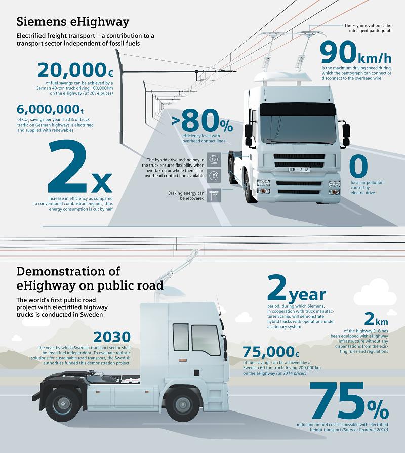 camions-electriques-catenaires
