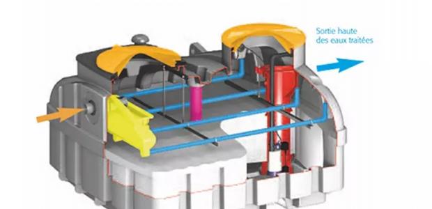 CGLE de rennes : le nouveau filtre compact Biomeris P dévoilé